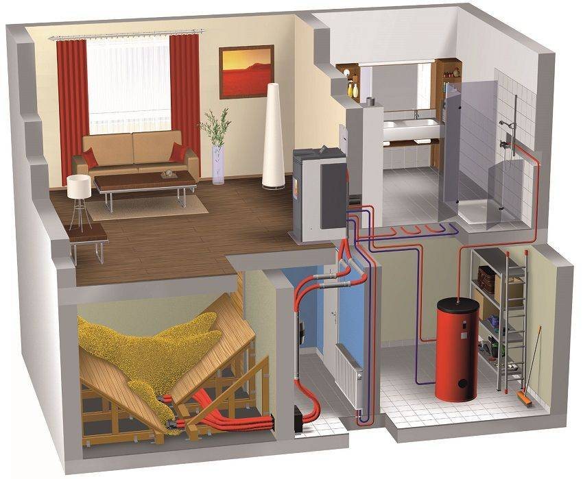 Отопление дома электричеством — самый экономный способ