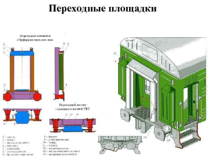 Системы кондиционирования в поездах - мир климата и холода