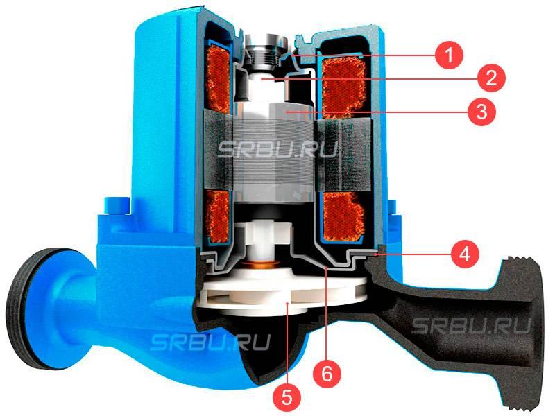 Как выбрать циркуляционный насос для отопления: методика, расчеты