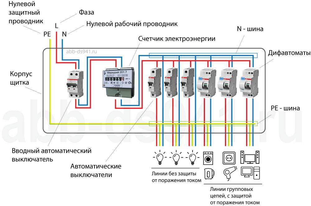 Подключение узо к однофазной сети без заземления: схемы + порядок выполнения работ