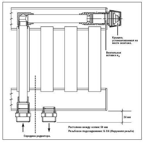 Радиаторы керми