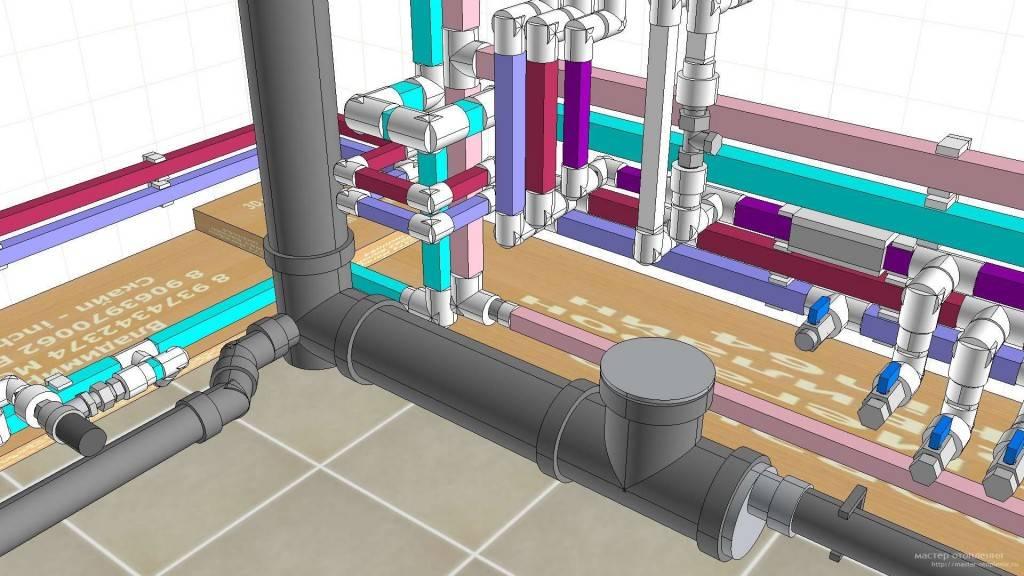 Что такое водопровод. устройство и виды водопровода.