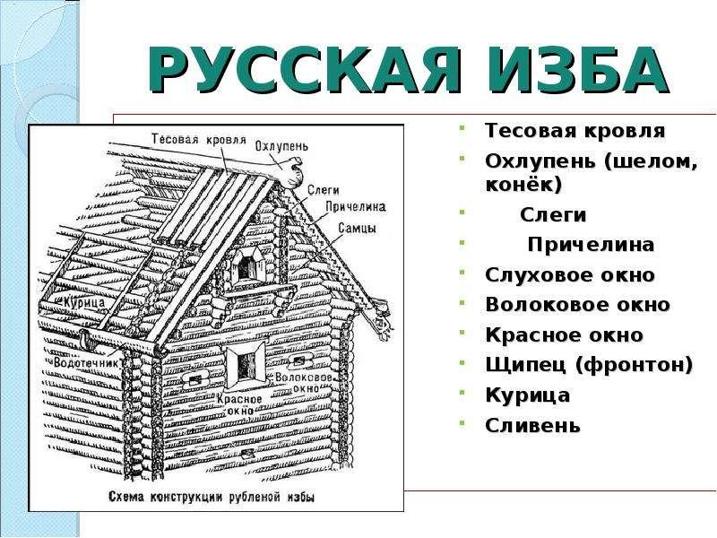 Прямая крыша дома плюсы и минусы - клуб мастеров
