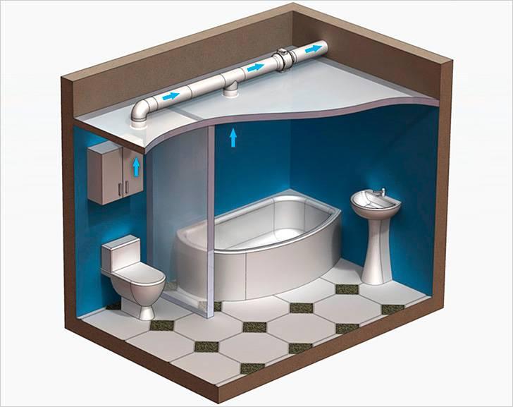 Схема подключения душевой кабины к водопроводу - всё о сантехнике