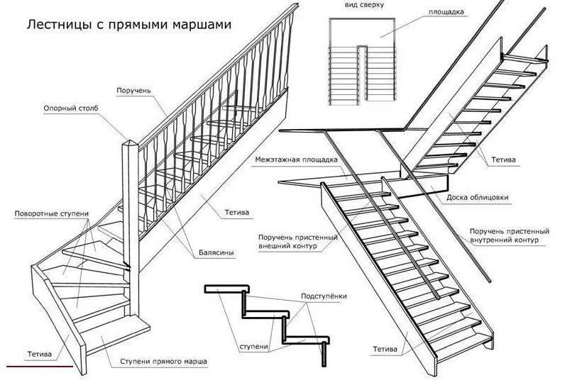 Как сделать лестницу в доме или стремянку из профильной трубы своими руками?