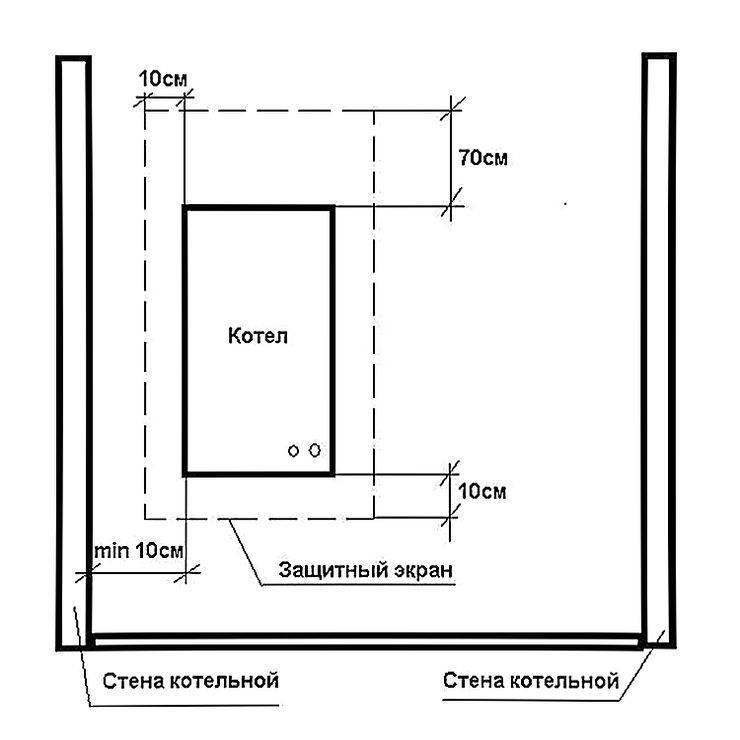 Требования к котельной в частном доме: нормы для встроенных, пристроенных и стоящих отдельно топочных