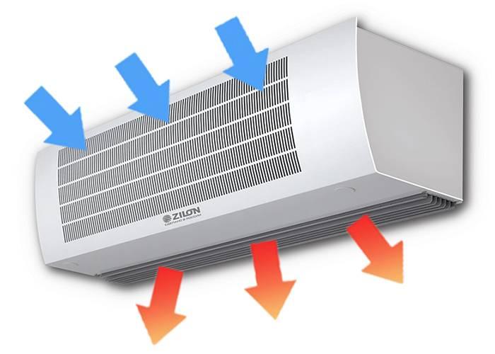 Тепловая завеса на входную дверь: как выбрать воздушную на 220 в? электрические и инфракрасные, модели от отопления для дома. рейтинг лучших
