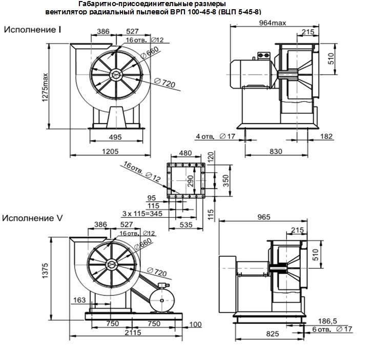 Устройство центробежного вентилятора: принцип действия, особенности работы