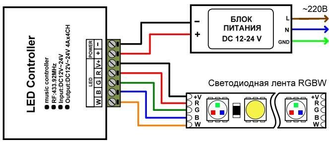 Контроллеры для управления светодиодной лентой, устройство, принцип работы, подключение для регулировки освещения