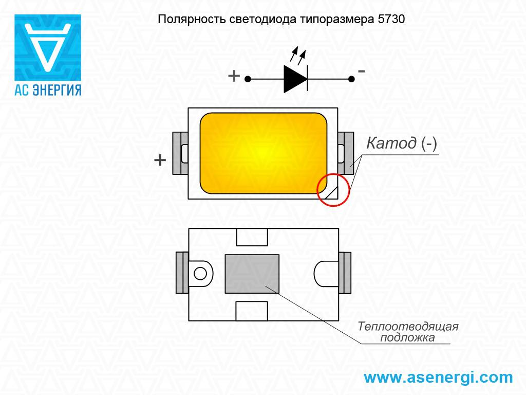 Как определить напряжение питания светодиодов? ответ