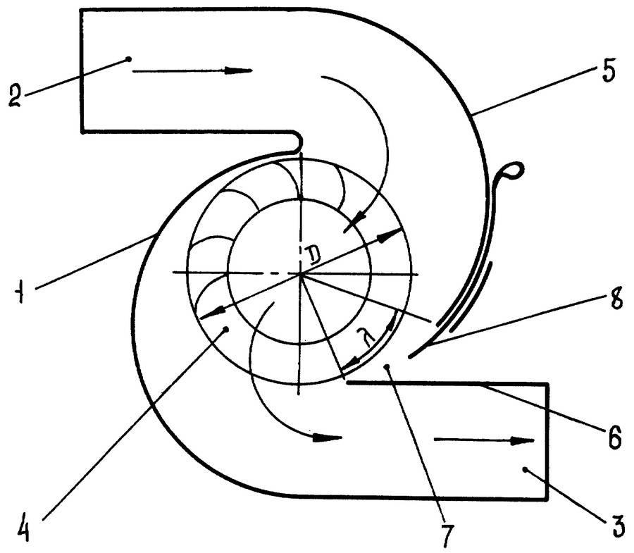 Центробежный вентилятор улитка своими руками (фото, видео)