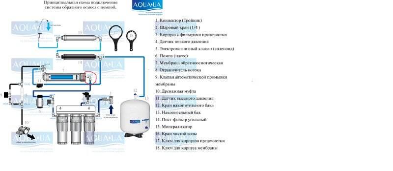 Фильтры для воды цептер: что нужно знать и стоит ли покупать?