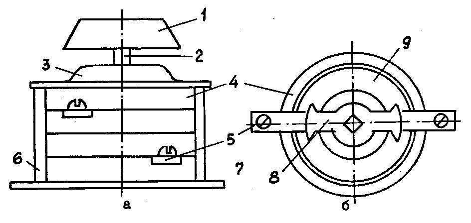 Пакетный выключатель. устройство пакетного выключателя