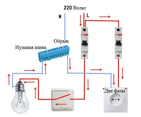 Две фазы в розетке причины и решение - всё о электрике