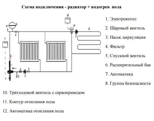Установка электрокотла отопления частного дома пошагово