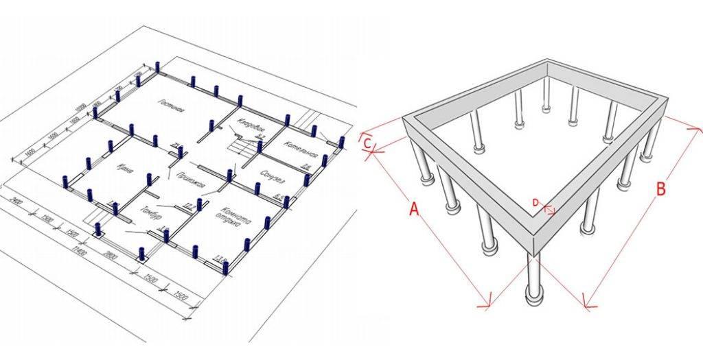 Как произвести расчет расстояния между сваями в винтовом фундаменте + от каких факторов зависит шаг