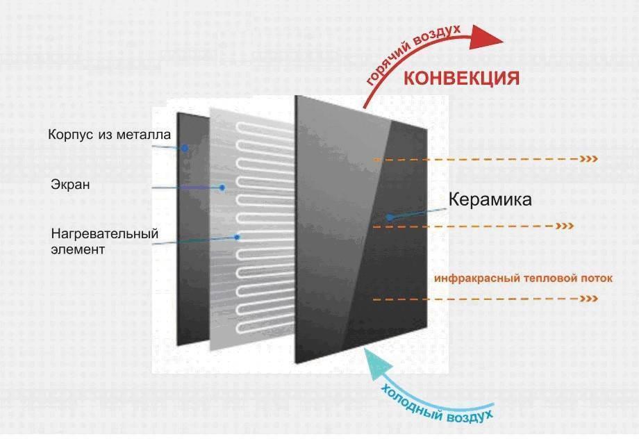 """Очиститель воздуха bork: обзор лидирующих моделей от """"борк"""", их достоинства и недостатки"""