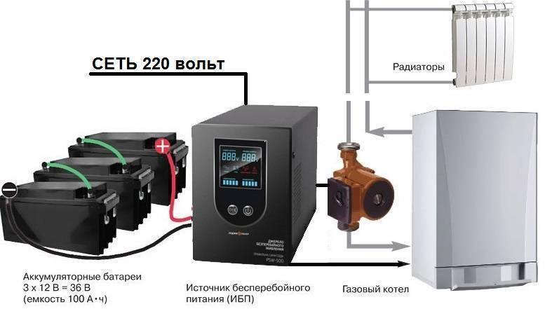 Ибп для газового котла: как выбрать «бесперебойник» для котла отопления с аккумулятором, принцип работы блока источника бесперебойного питания