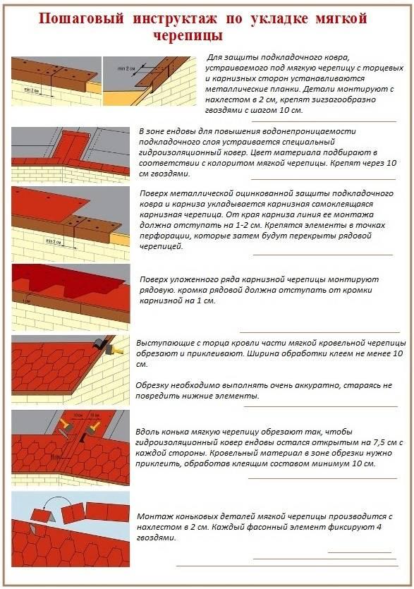 Технология укладки мягкой кровли из битумной черепицы: пошаговый инструктаж
