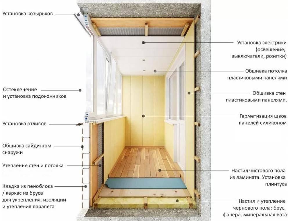 Лучшие простые способы отделки балкона своими руками