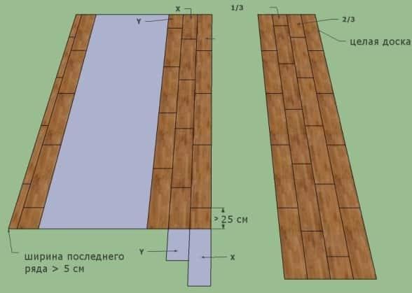 Как постелить ламинат на деревянный пол своими руками: полезная информация и советы по укладке, варианты как постелить ламинат самостоятельно