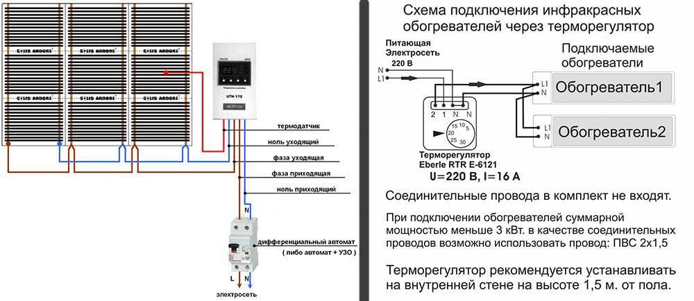 Водяной теплый пол: устройство, преимущества и недостатки, этапы монтажа, видео укладки водяного теплого пола