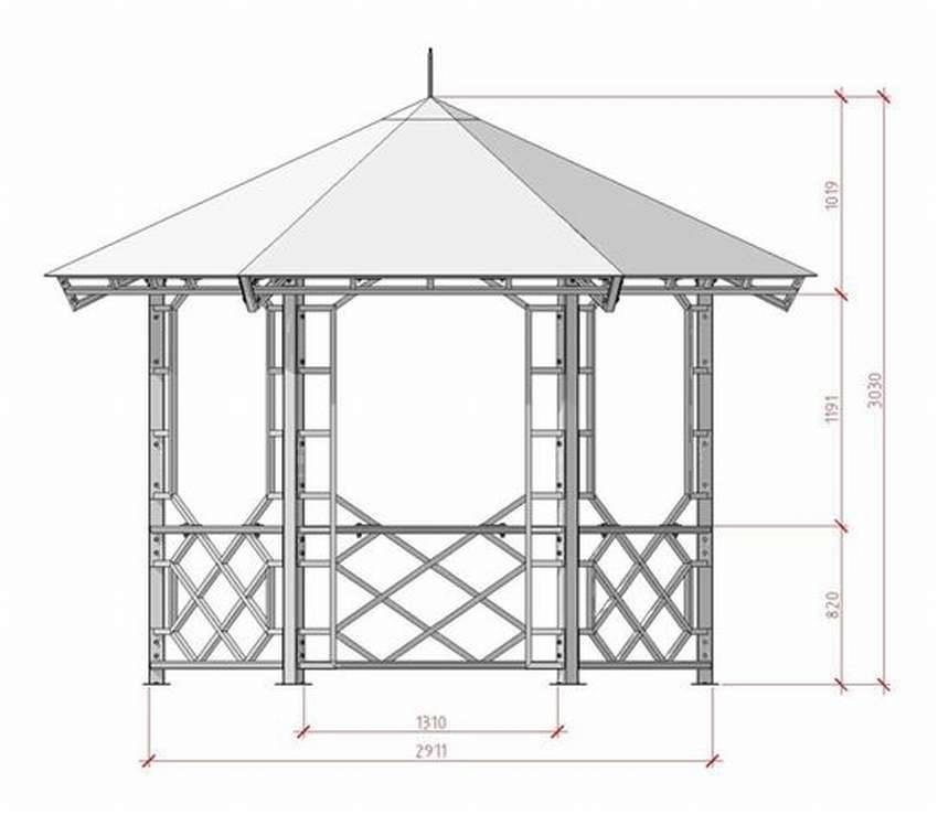Беседка своими руками из подручных материалов (66 фото): как сделать просто и красиво на даче, дачные конструкции