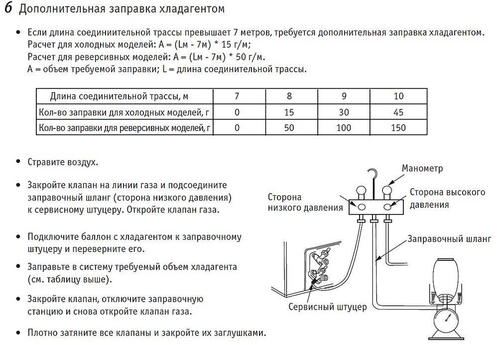 Как заправить мобильный кондиционер: процесс заправки фреоном