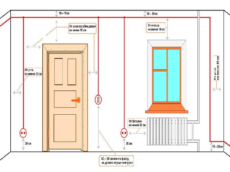 Электропроводка в доме своими руками – схемы, материалы и нюансы монтажа