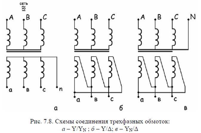 Какие бывают схемы соединения обмоток трансформатора