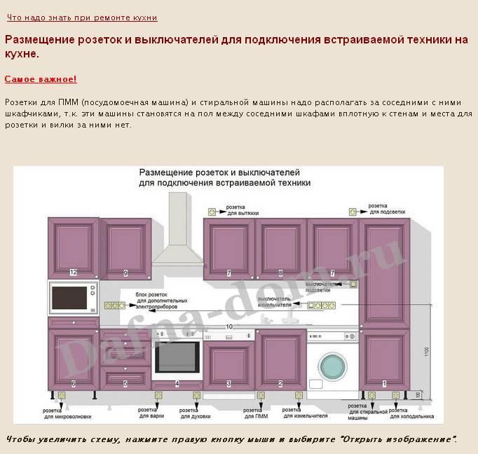 Какой должна быть высота розеток на кухне. установка розетки на фартуке кухни - все о строительстве