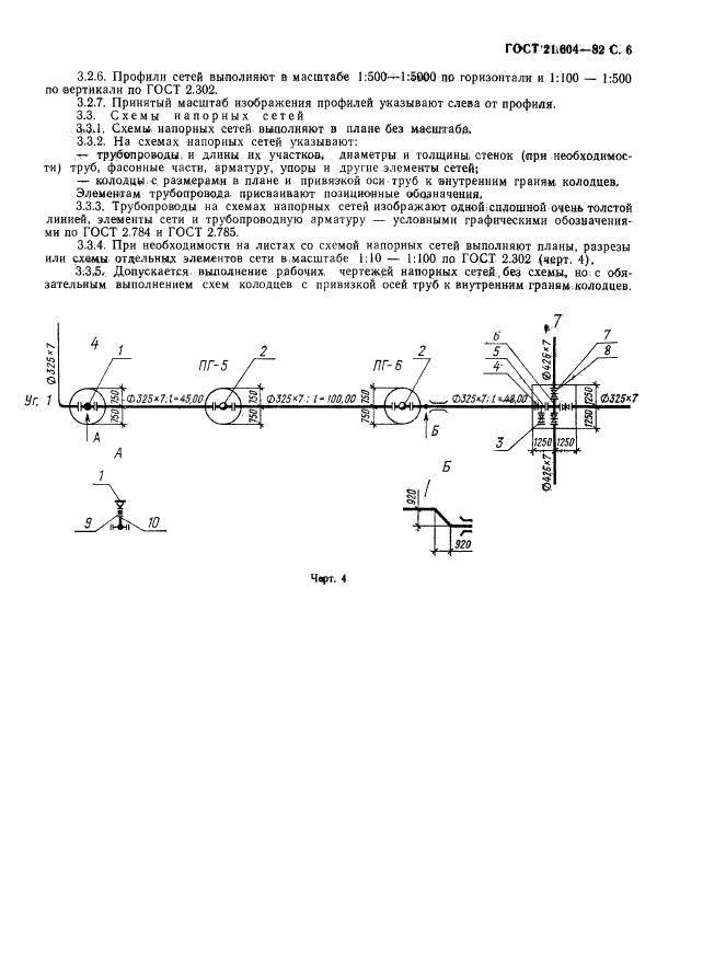 Условные обозначения трубопроводов канализации и водопровода на сантехнических схемах