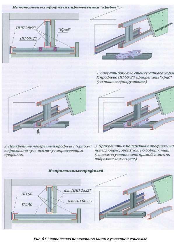 Гипсокартонные потолки своими руками: фото, схема, пошаговая инструкция, чтобы собрать и установить, и как сделать с подсветкой, шпаклевать и скрыть трещины?