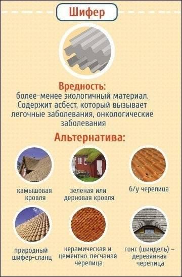 Экология и строительные материалы