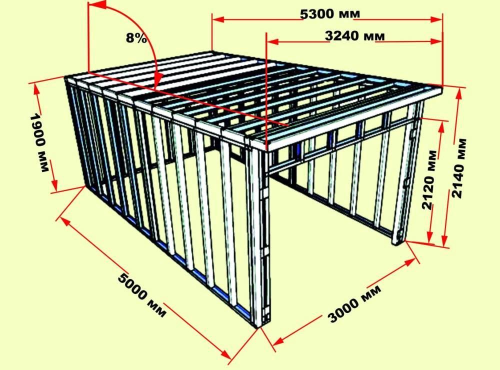 Металлический гараж своими руками: как сделать, поднять и на что установить, вентиляция металлоконструкции, на какое основание поставить железный гараж, чертежи и расчет