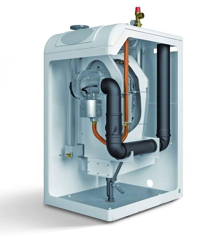 Устройство газового котла отопления и принцип работы