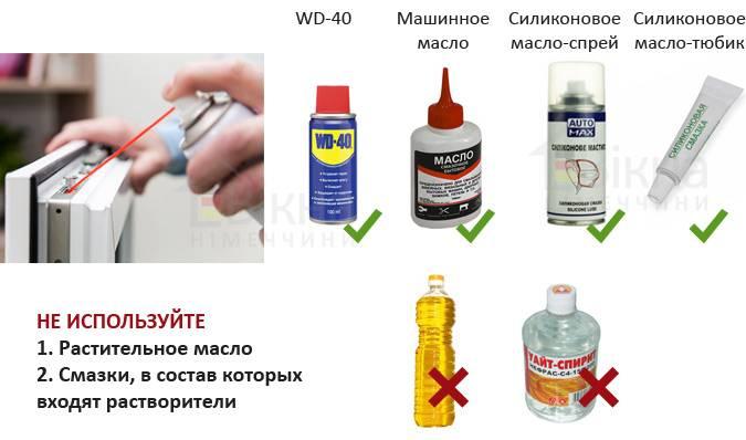 Смазка фурнитуры пластиковых окон - виды, методы, рекомендации