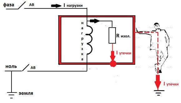 Что такое утечка тока, причины возникновения и методы защиты