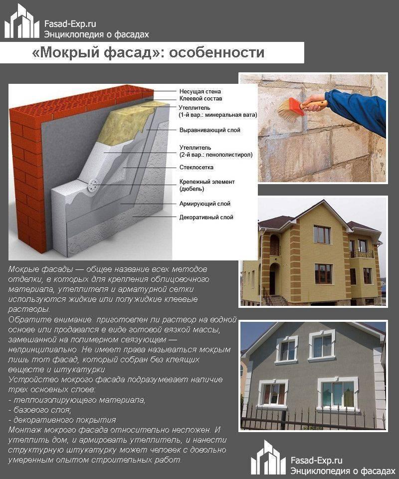 Разновидности штукатурки по утеплителю фасадов