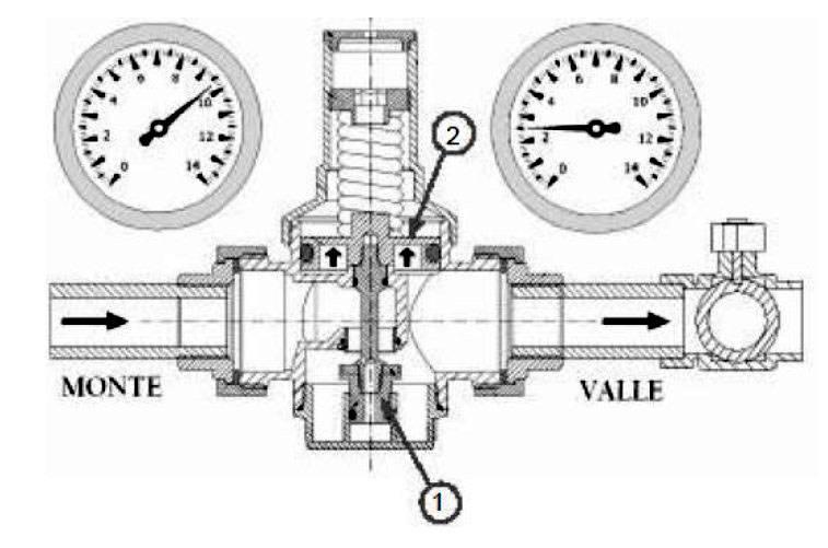 Как выбрать лучший редуктор давления воды