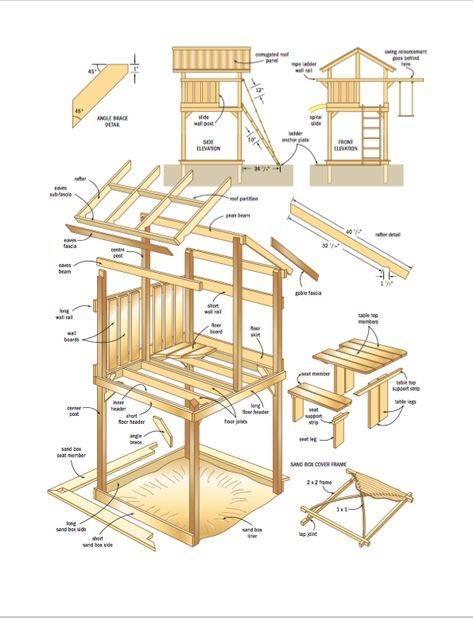Детский домик своими руками - особенности конструкции и ее монтаж(+фото и схемы)   стройсоветы