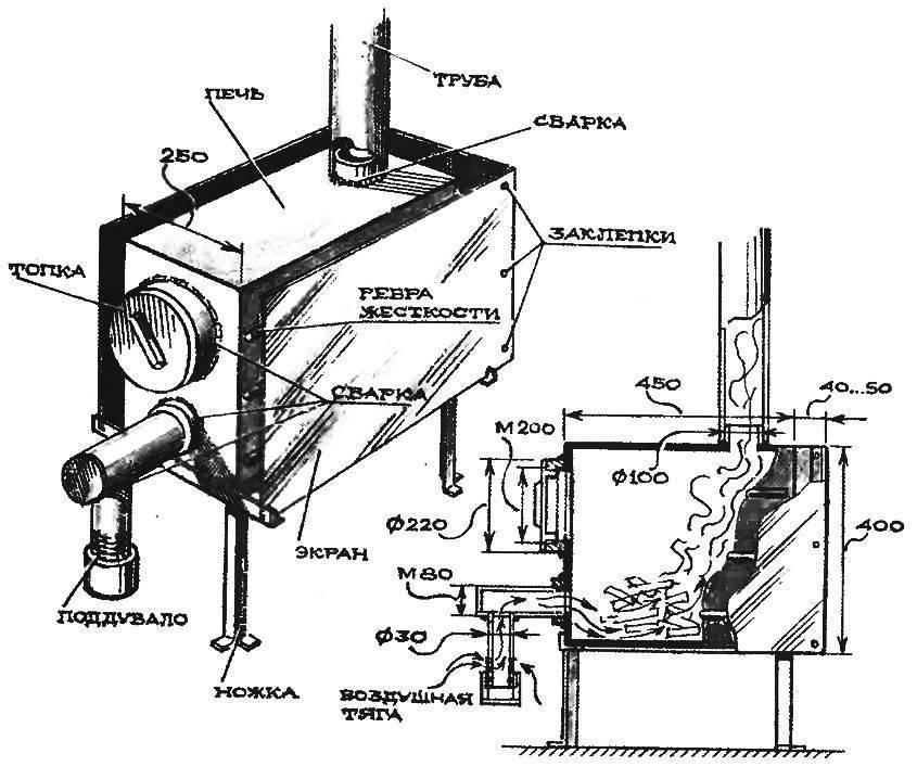 Как сделать печь буржуйку с водяным контуром своими руками: фото, чертежи и прочее