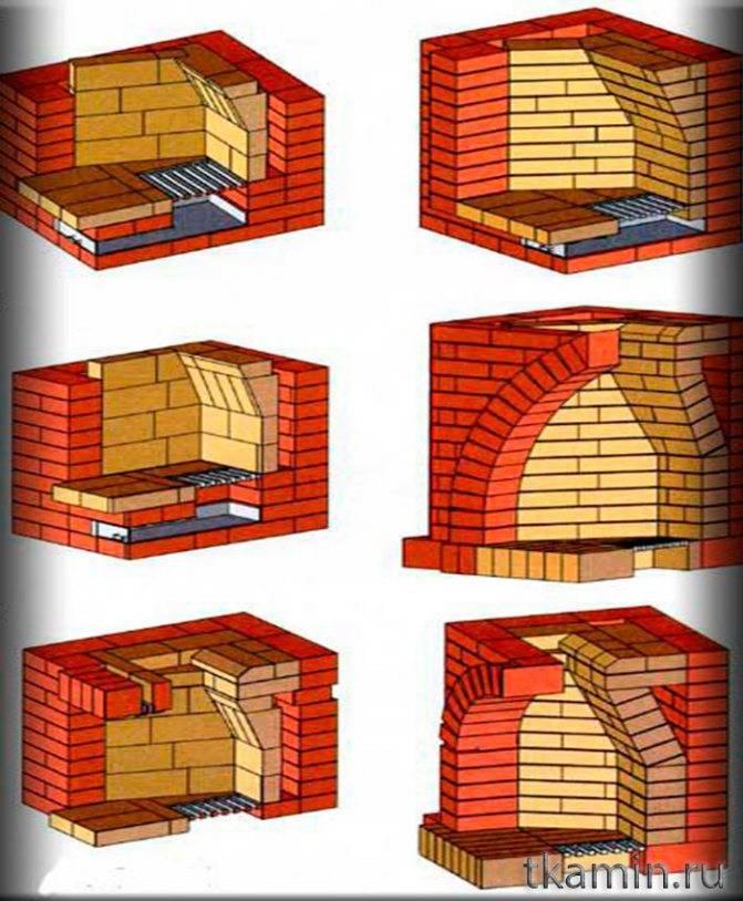 Порядовка камина своими руками - особенности устройства для печи камина и угловой конструкции, инструкции на фото и видео