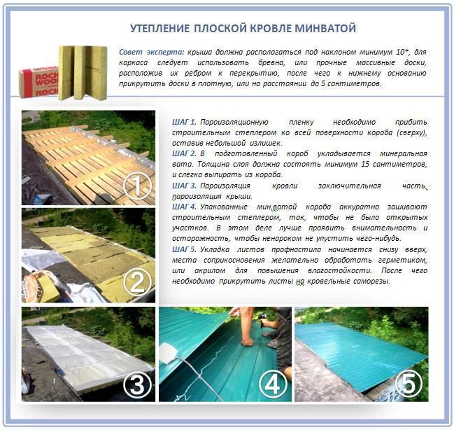 Утепление плоских крыш. технология утепления плоских крыш. как утеплить плоскую крышу. выбор утеплителей для плоской кровли.информационный строительный сайт |