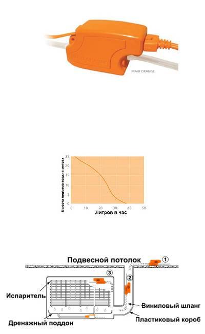 Дренажный насос для кондиционера sauermann, aspen mini orange