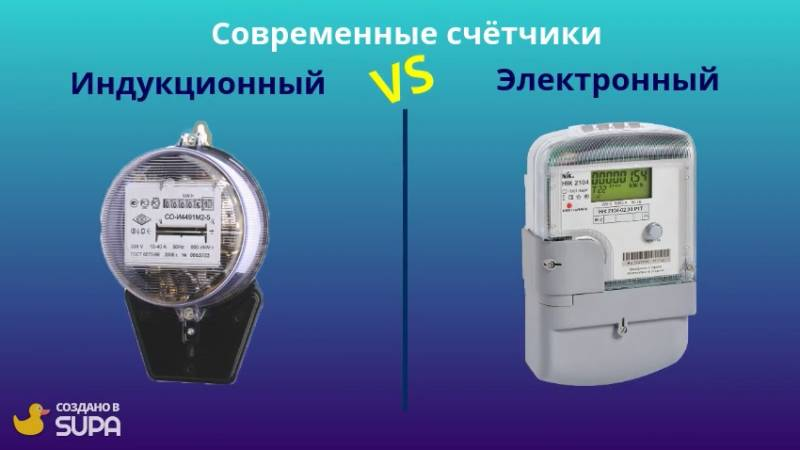 Устройство электросчетчиков