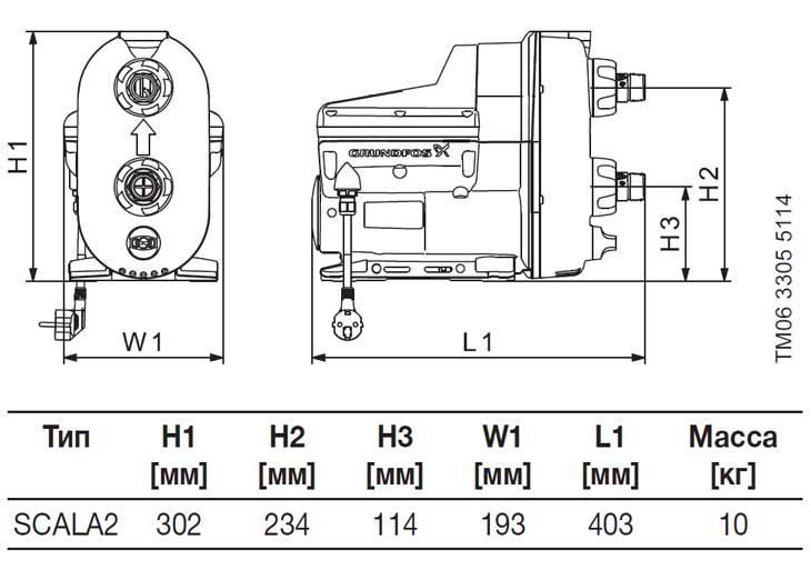 Насосная установка scala2 - гарантия постоянства давления воды