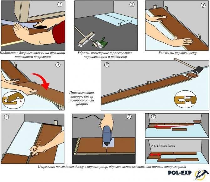 Как разобрать ламинат, не повредив его: зачем и можно ли разбирать ламинат, советы по демонтажу