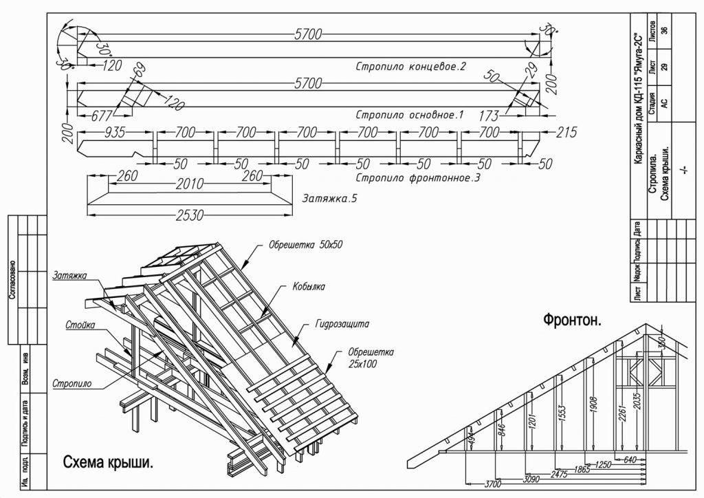 Стропильная система мансардной крыши, в том числе ее схема и конструкция, а также особенности монтажа