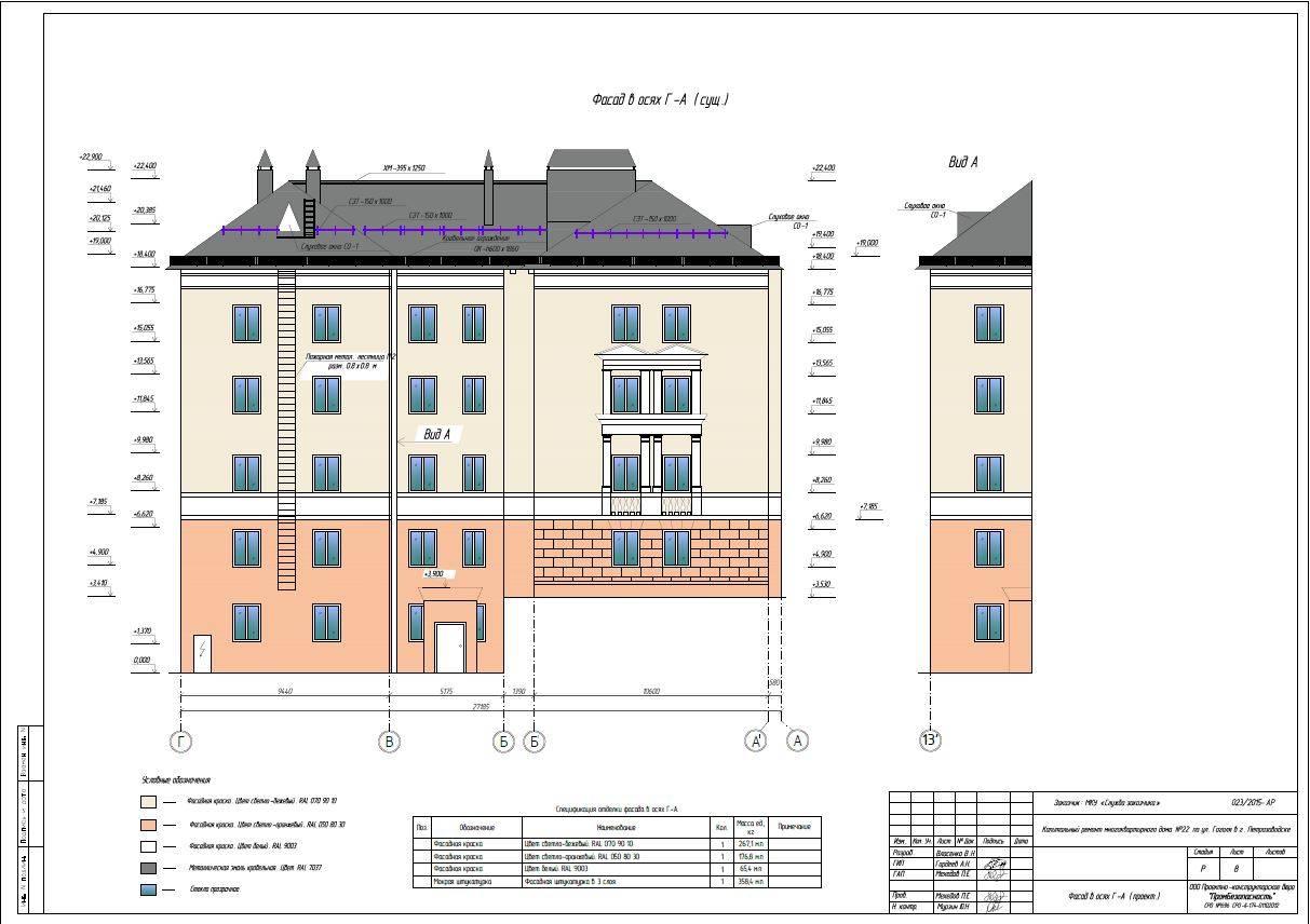 Ремонт штукатурки фасада: технология и способы исправления дефектов фасадного декоративного покрытия